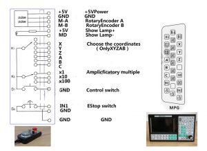 SMC-5-5-N-N connect mpg